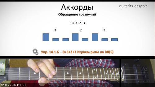 Александр Долов - Гитара Это Просто