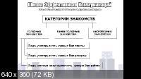 Успешный коммуникатор (2015) Видеокурс